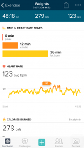 An overview of a weight workout tracked with the Fitbit Blaze